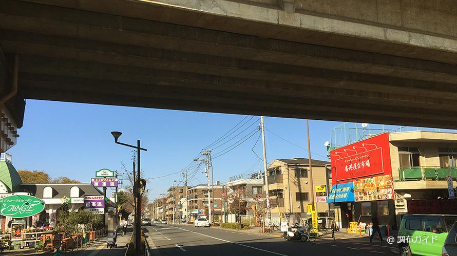 京王多摩川駅周辺の情報